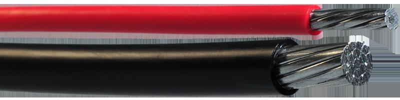 RW90 600V – 1 Aluminum Conductor